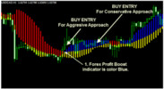 Thumbnail Binary option strategies for directionless and violated Trad