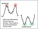 Thumbnail Triple Profit Winner Forex Trading 2014